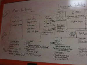 bdc 2013 planning